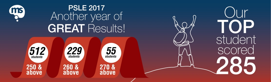 Mind Stretcher PSLE 2017 Results