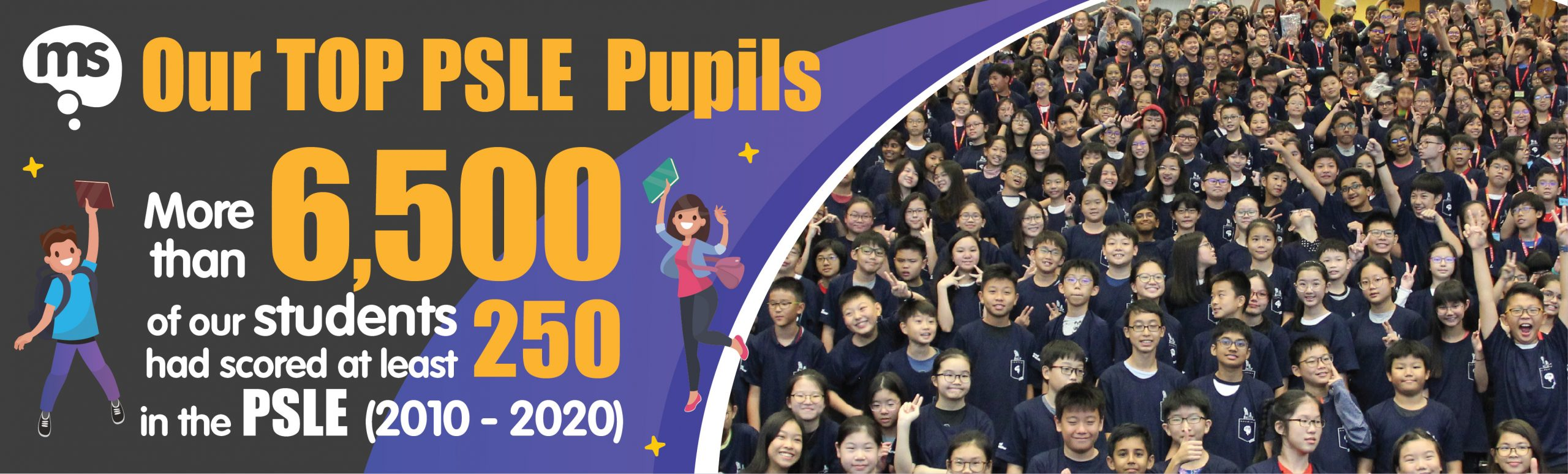 PSLE Results 10 Years